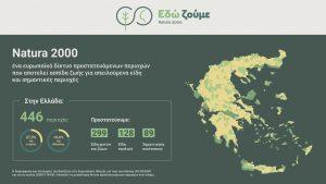 natura-infographic-KATANOMH