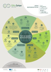 natura-infographic-biodiversity